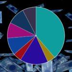 アクセスがあるのに収益が上がらない、ブログの滞在率が悪い人必見!